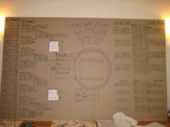 Spielplan der KO-Runden bei der TAC WM 2011